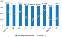 2020年1-4月中国钢铁行业市场分析:<em>粗</em><em>钢</em>累计产量突破3亿吨
