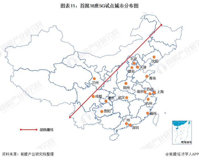 图表11:首批18座5G试点城市分布图