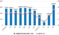 2020年1-4月中国智能<em>手机</em>行业市场分析:累计出货量将近9000万部