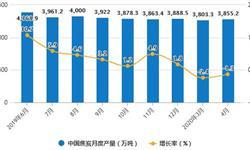 2020年1-4月中国<em>焦炭</em>行业市场分析:累计产量超1.48亿吨