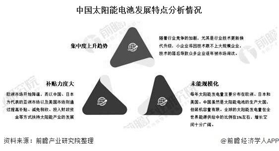 中国太阳能电池发展特点分析情况