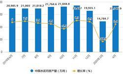 2020年1-4月中国<em>水泥</em>行业市场分析:累计产量突破5亿吨