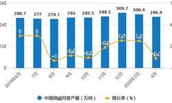 2020年1-4月中国制盐行业供给现状分析 原盐、<em>烧碱</em>累计产量突破千万吨