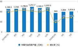 2020年1-5月中国成品油行业<em>进出口</em><em>现状</em>分析 累计出口量将近3000万吨