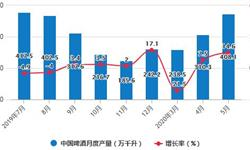 2020年1-5月中国<em>啤酒</em>行业市场分析:累计产量突破1000万千升