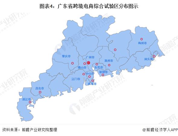 图表4:广东省跨境电商综合试验区分布图示
