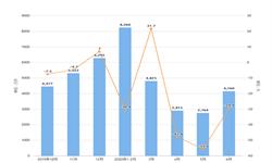 2020年1-6月我国<em>葡萄酒</em>进口量及金额增长情况分析