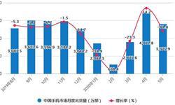 2020年1-5月中国手机行业市场分析:累计<em>出货量</em>达到1.24亿部