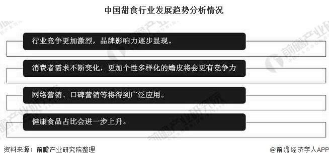 中国甜食行业发展趋势分析情况