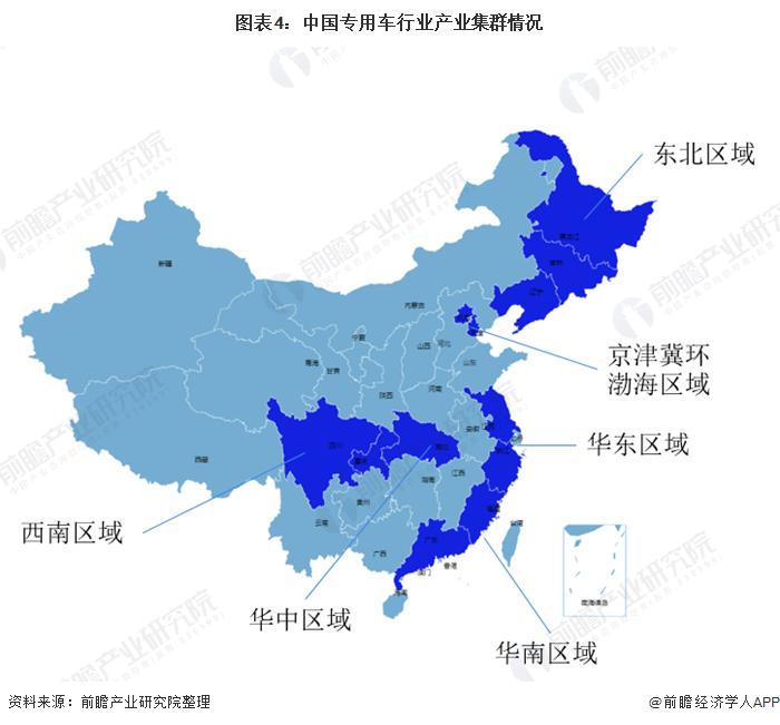 图表4:中国专用车行业产业集群情况