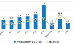 2020年1-5月中国葡萄酒行业市场分析:累计产量突破1亿升
