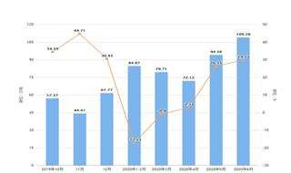 2020年1-6月浙江省飲料產量及增長情況分析