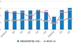2020年1-5月中国<em>水泥</em>行业市场分析:累计产量将近7.7亿吨