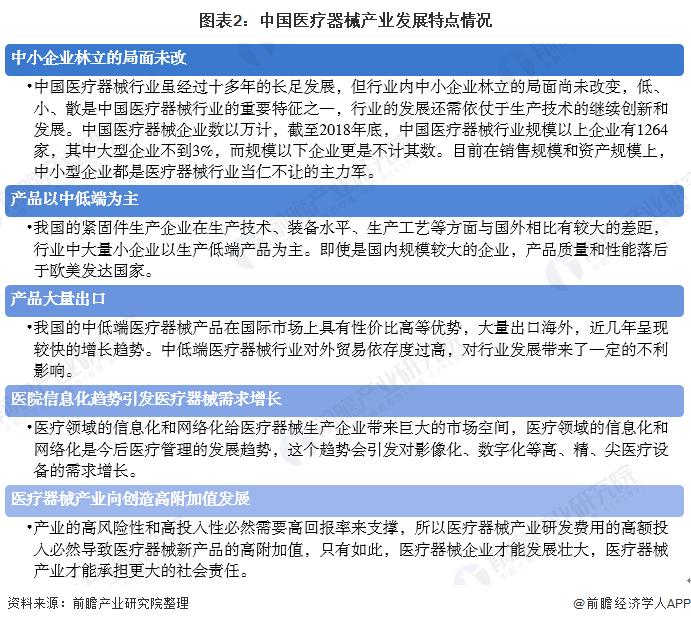 图表2:中国医疗器械产业发展特点情况