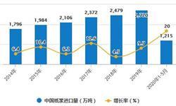 2020年1-5月中国造纸行业市场分析:纸浆<em>进口量</em>突破千万吨