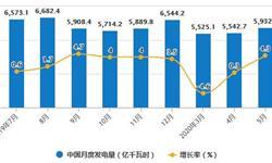 2020年1-5月中国发电行业市场分析:累计<em>火力发电量</em>突破2万亿千瓦时
