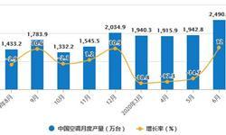 2020年H1中国<em>空调</em>行业市场分析:累计产量突破1亿台