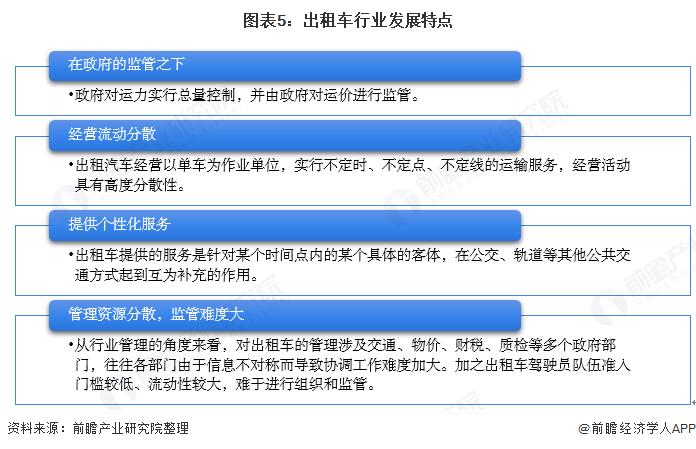 图表5:出租车行业发展特点
