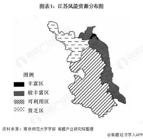 图表1:江苏风能资源分布图