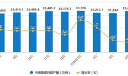 2020年H1中国煤炭行业市场分析:<em>原煤</em>累计产量突破18亿吨