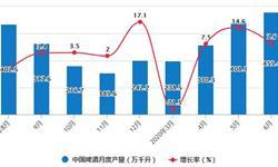 2020年H1中国<em>啤酒</em>行业市场分析:累计产量超1700万千升