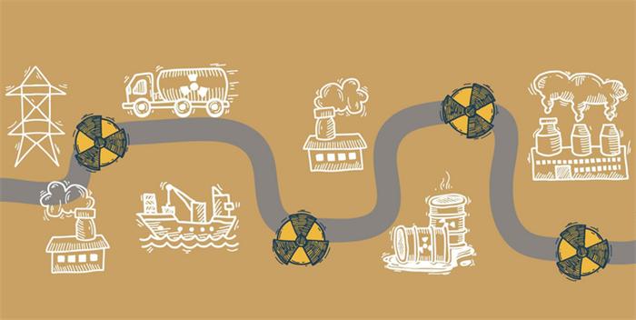 私人核电站来了!美国核管理委员会批准小型商业核反应堆