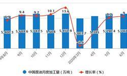 2020年H1中国<em>原油</em>行业市场分析:累计产量超9700万吨