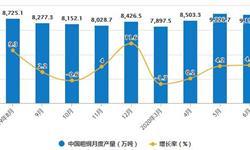 2020年H1中国钢铁行业市场分析:<em>粗</em><em>钢</em>累计产量将近5亿吨