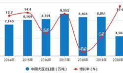 2020年H1中国大豆行业进口现状分析 累计<em>进口量</em>超4500万吨