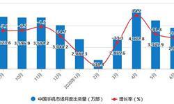 2020年H1中国手机行业市场分析:市场累计<em>出货量</em>超1.5亿部