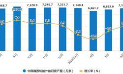 2020年H1中国<em>橡胶制品</em>行业市场分析:橡胶轮胎外胎累计产量将近3.6亿条