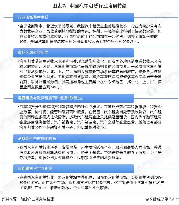 图表7:中国汽车租赁行业发展特点
