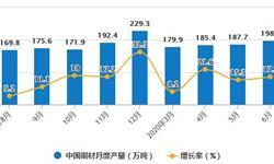 2020年H1中国铜材行业市场分析:累计产量突破900万吨