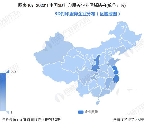 图表16:2020年中国3D打印服务企业区域结构(单位:%)