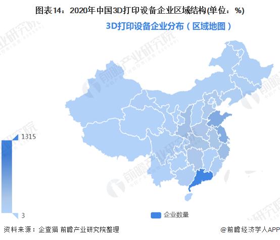 图表14:2020年中国3D打印设备企业区域结构(单位:%)