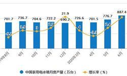 2020年H1中国<em>冰箱</em>行业市场分析:累计产量将近3760万台