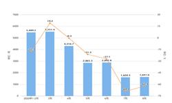 2020年1-8月我国<em>稀土</em>出口量及金额增长情况分析