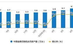 2020年H1中国<em>机床</em>行业市场分析:金属切削<em>机床</em>累计产量突破20万台
