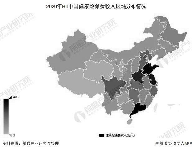 2020年H1中国健康险保费收入区域分布情况