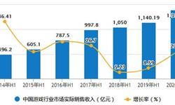 2020年H1中国游戏行业市场现状及发展趋势分析