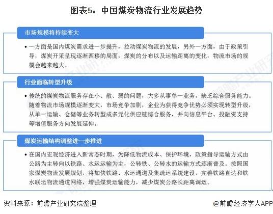 图表5:中国煤炭物流行业发展趋势