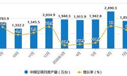 2020年1-7月中国<em>空调</em>行业市场分析:累计产量超1.2亿台