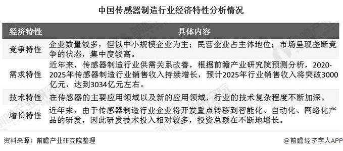 中国传感器制造行业经济特性分析情况