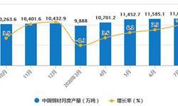 2020年1-7月中国<em>钢材</em>行业市场分析:累计产量突破7亿吨