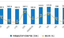 2020年1-7月中国<em>天然气</em>行业市场分析:累计产量突破千亿立方米