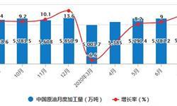 2020年1-7月中国<em>原油</em>行业市场分析:累计产量突破1亿吨
