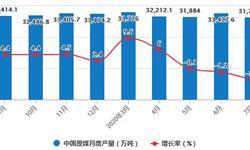 2020年1-7月中国煤炭行业市场分析:<em>原煤</em>累计产量突破20亿吨