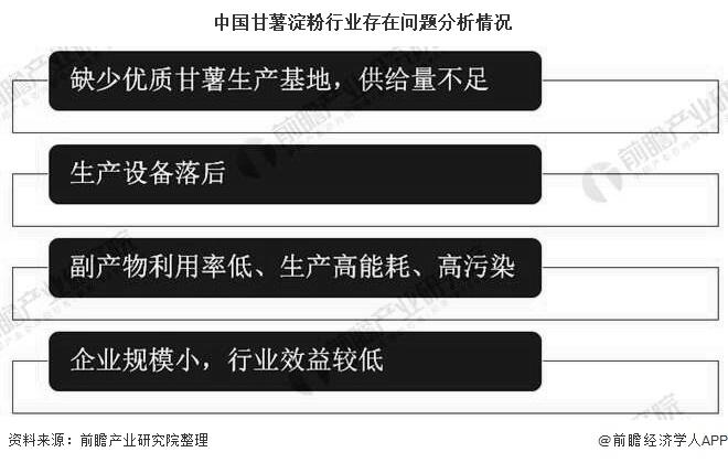 中国甘薯淀粉行业存在问题分析情况