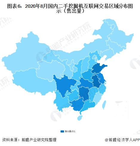 圖表6:2020年8月國內二手挖掘機互聯網交易區域分布圖示(售出量)