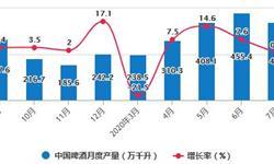 2020年1-7月中国<em>啤酒</em>行业市场分析:累计产量突破2000万千升
